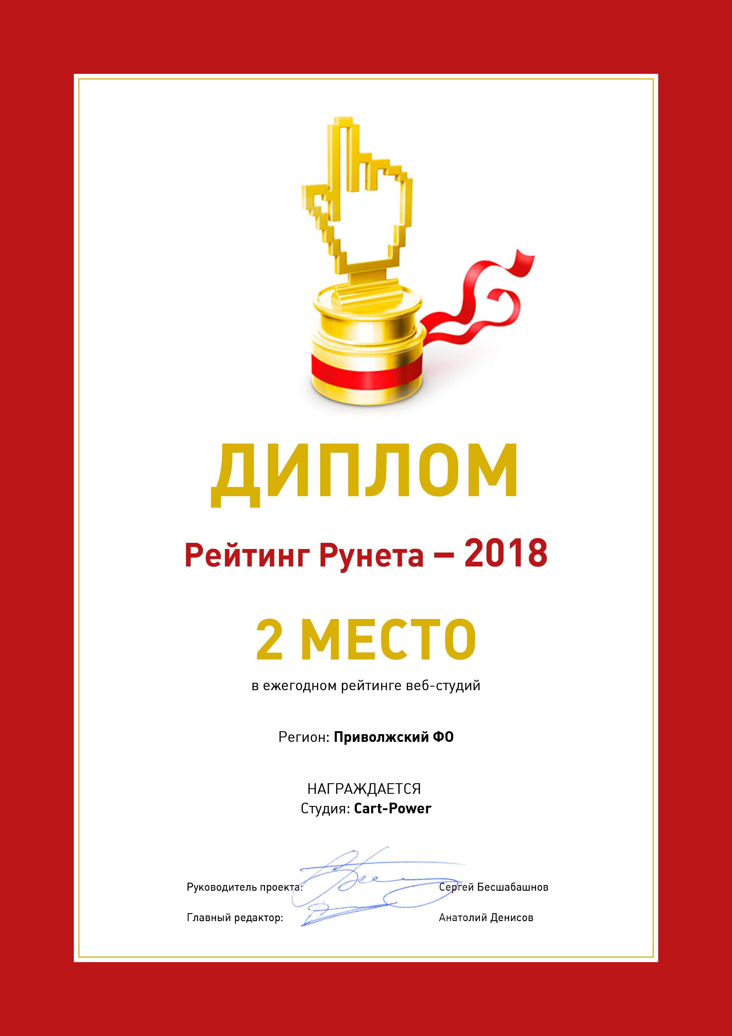 Рейтинг разработчиков Приволжского ФО 2 место
