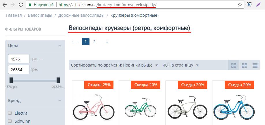 Friendly URLs usage