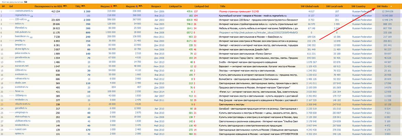 Примеры доменных имен c истекшим сроком проплаты