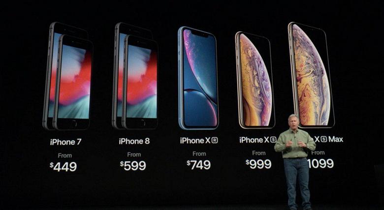 Цены на новые айфоны