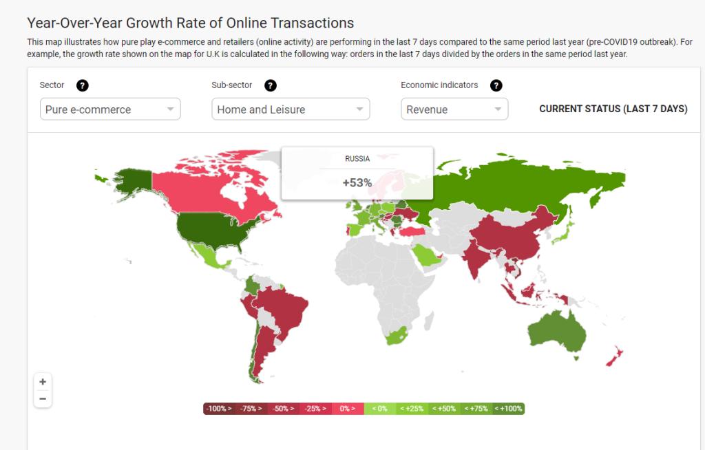 E-commerce в России