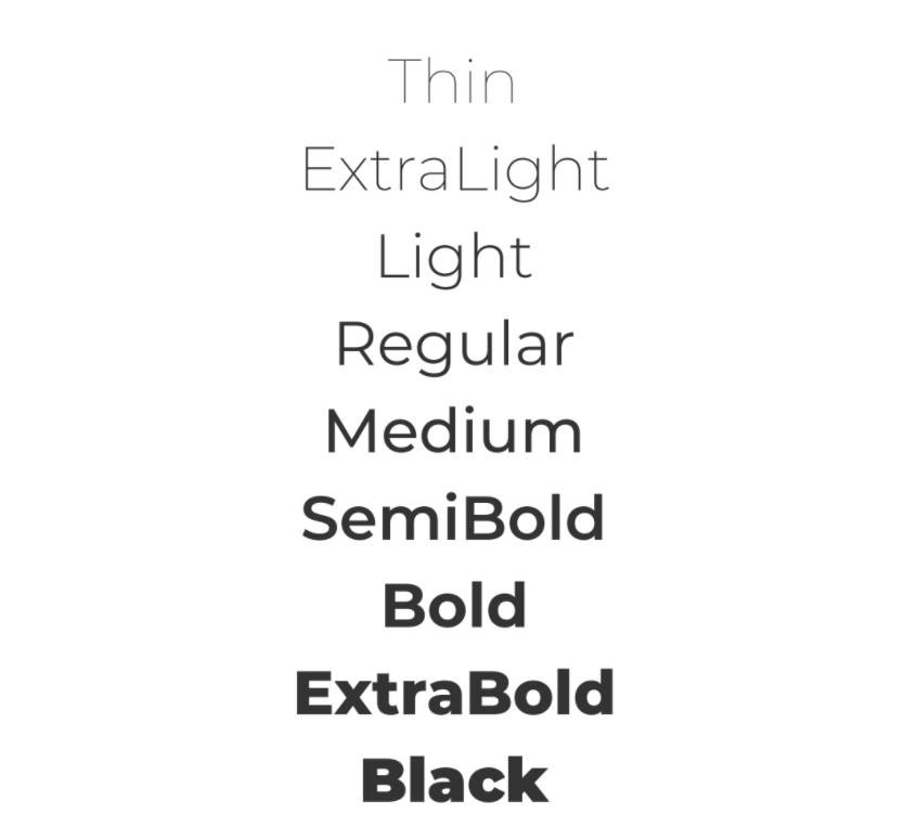 Начертания шрифтов